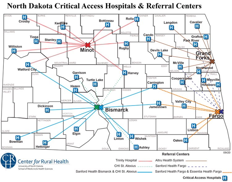 North Dakota CAHs and Referral Centers